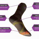 Voxx Life Socks